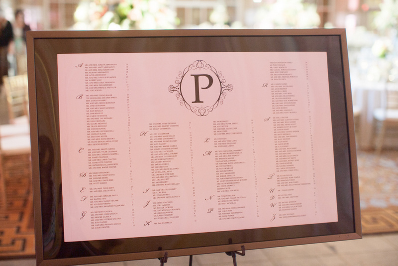 Wedding Table Assignment Ideas